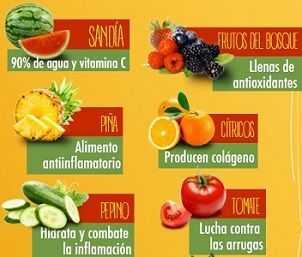 alimentos piel sana